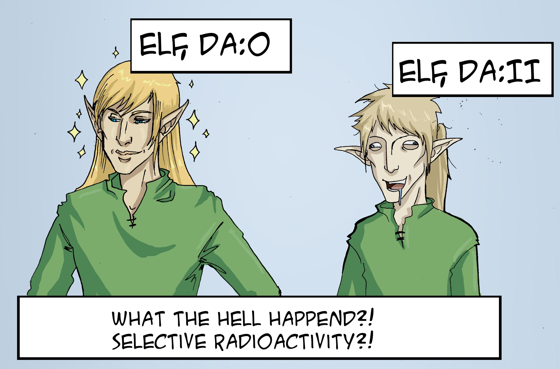 Selektiv Radioaktivitet- Amanda